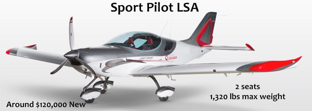 what's the difference between the sport pilot license and the